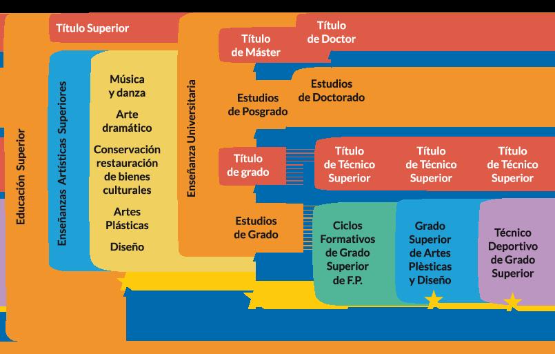 05-img-estructura-educacion-superior